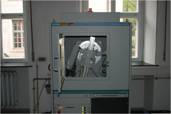 Siemens D5000 with secondary graphite monochromator and 40-fold sample changer